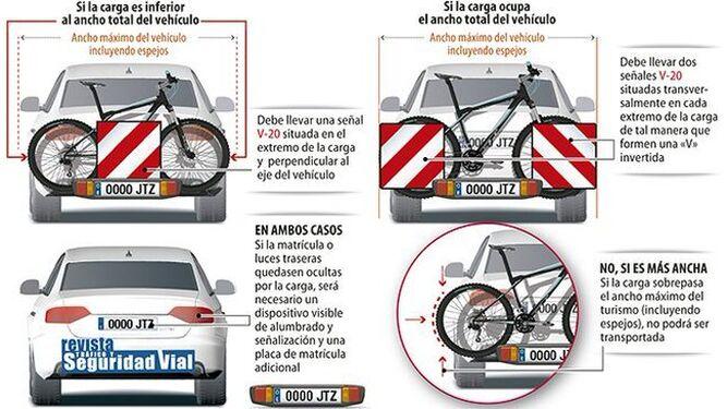 transporte-bicicleta