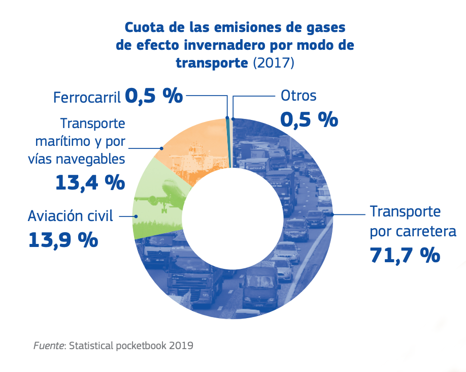CUOTA EMISIONES CO2